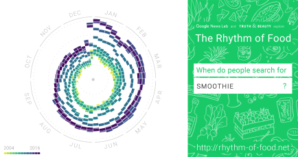 rh-o-food_smoothie