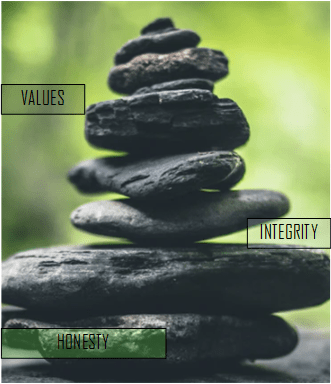 integrity honesty values