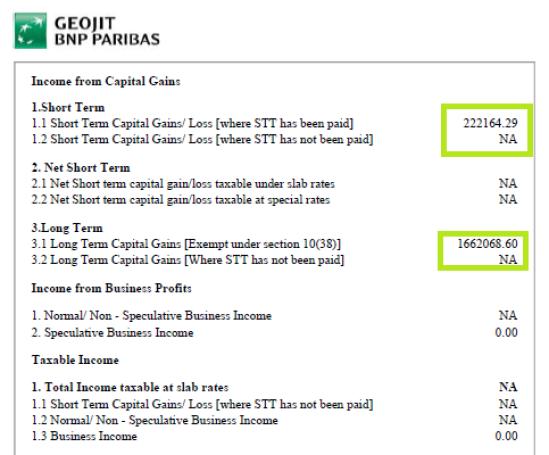 futurecaps capital gains