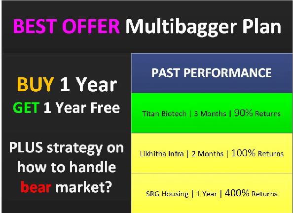 futurecaps multibagger banner