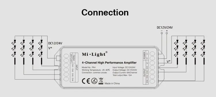 Mi-Light 4-Channel High-Performance Amplifier PA4 Signal