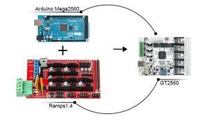 RAMPS 1.4