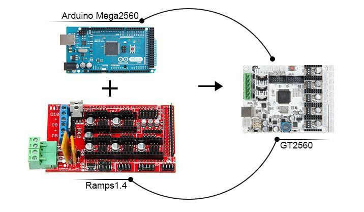 RAMPS 1.4 3D Printer Controller Board