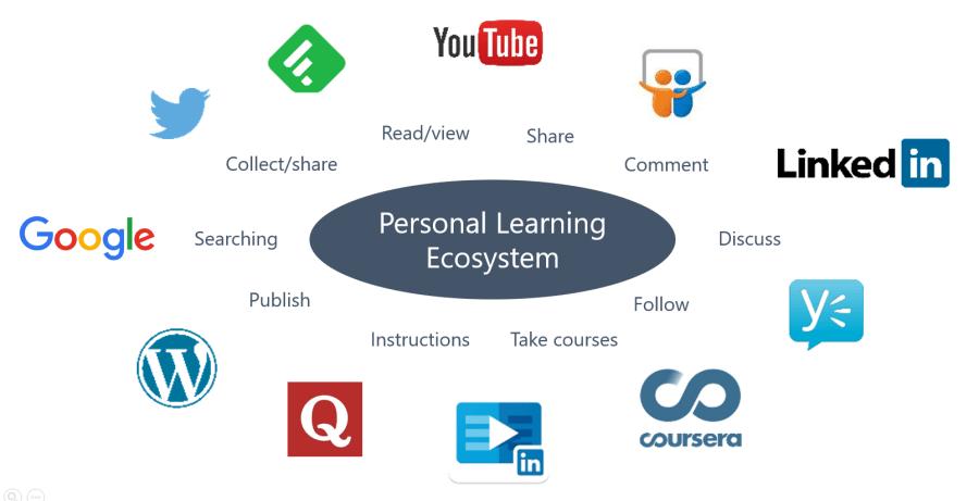 Ekosystem för lärande