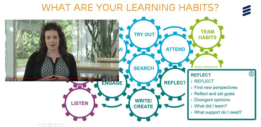 Ericsson Learning Habit campaign