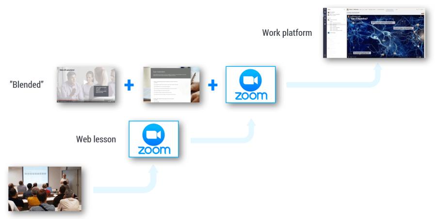 creating engaging web