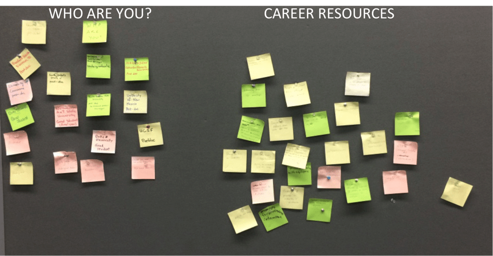 What Career Awareness and Development Resources Are There for Junior Scientists? A Workshop at the 2016 ASCB meeting