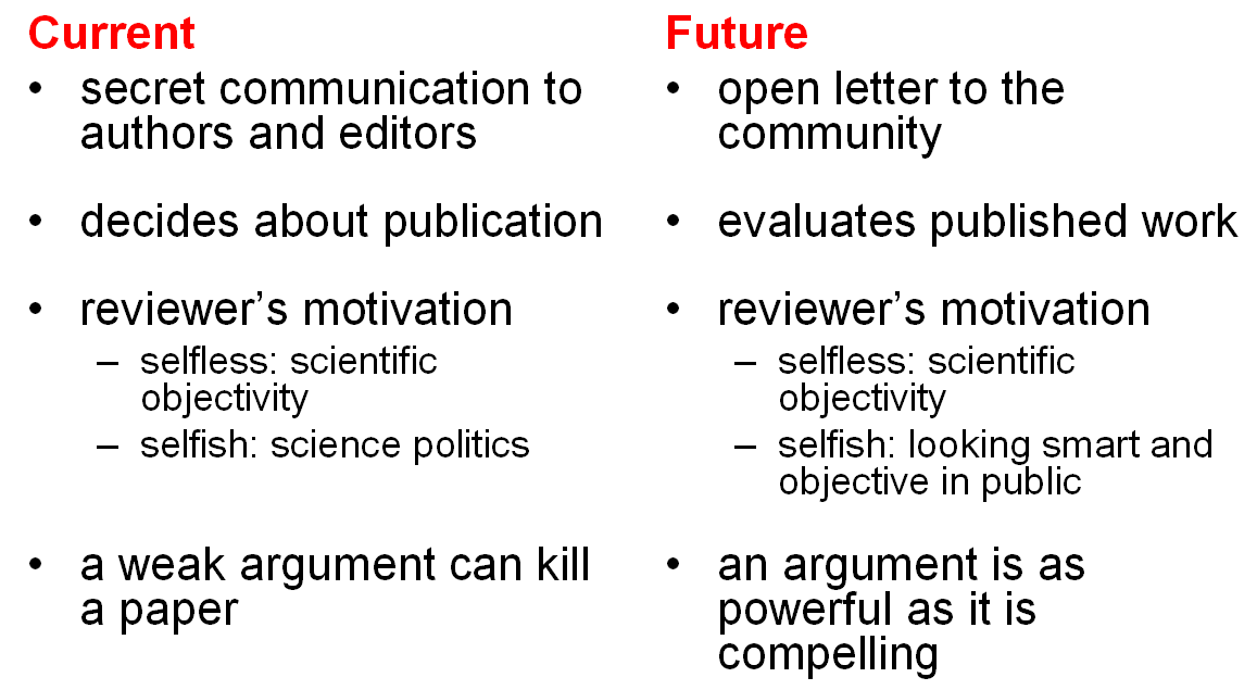 the nature of a review