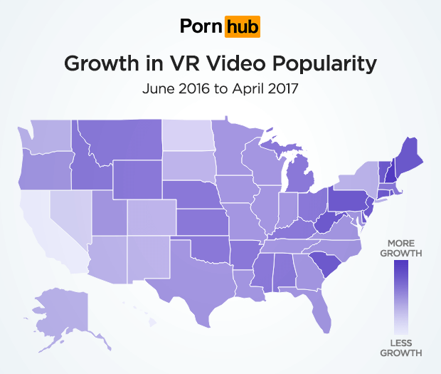 Although interest in VR porn is increasing in the United States, it's growing more popular more quickly on the East Coast.
