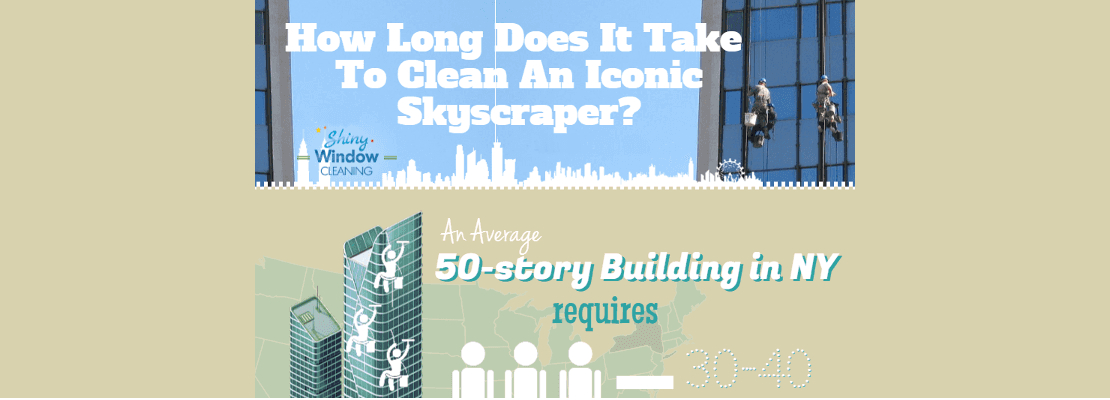 Skyscraper Window Washer Salary   FutureofWorking.com