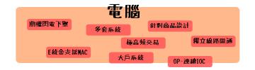 統一期貨 高雄 台北 台南 台中