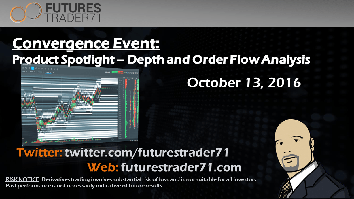 Convergence Event Product SpotlightDepth and Order Flow Analysis  FuturesTrader71