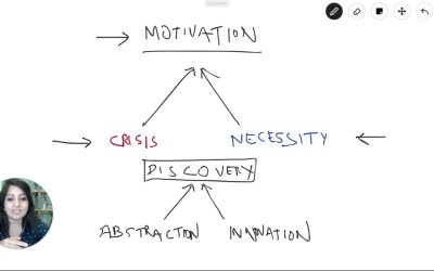 Whether To Overcome Crisis Or Achieve Goals, We Need This In Abundance. (Video)