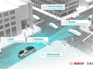 Bosch e Daimler escolhem Califórnia como região-piloto para condução autônoma