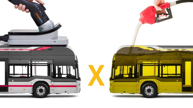 O que vai mover o transporte público no futuro