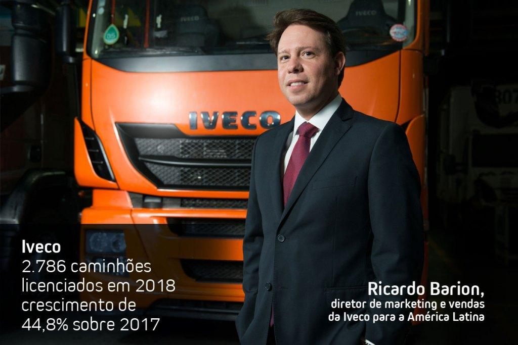 Iveco -perspectivas 2019