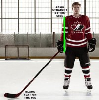 Proper Stick Height - Futur Hockey Factory Outlet