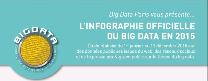 BigData Bilan 2015 Blog Influents France - FutursTalents