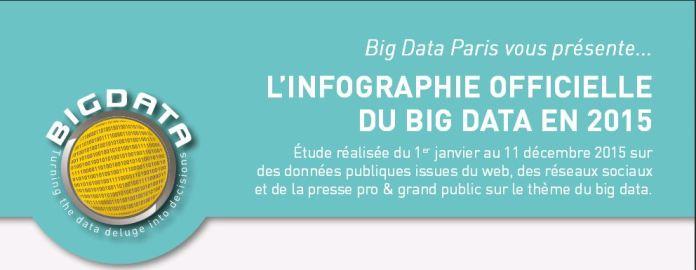 BigData Bilan 2015 Blog Influents France - FutursTalents