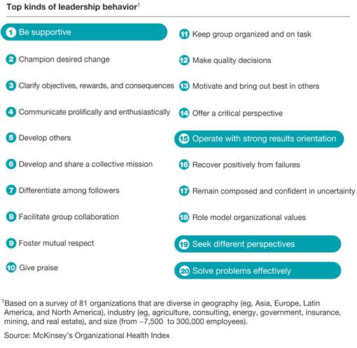 Top kind of leadership behavior_McKinsey