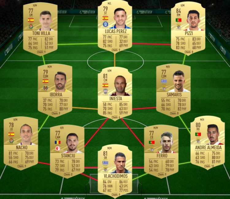 fifa 21 solution dce grosses affiches 26 aout atletico madrid villarreal