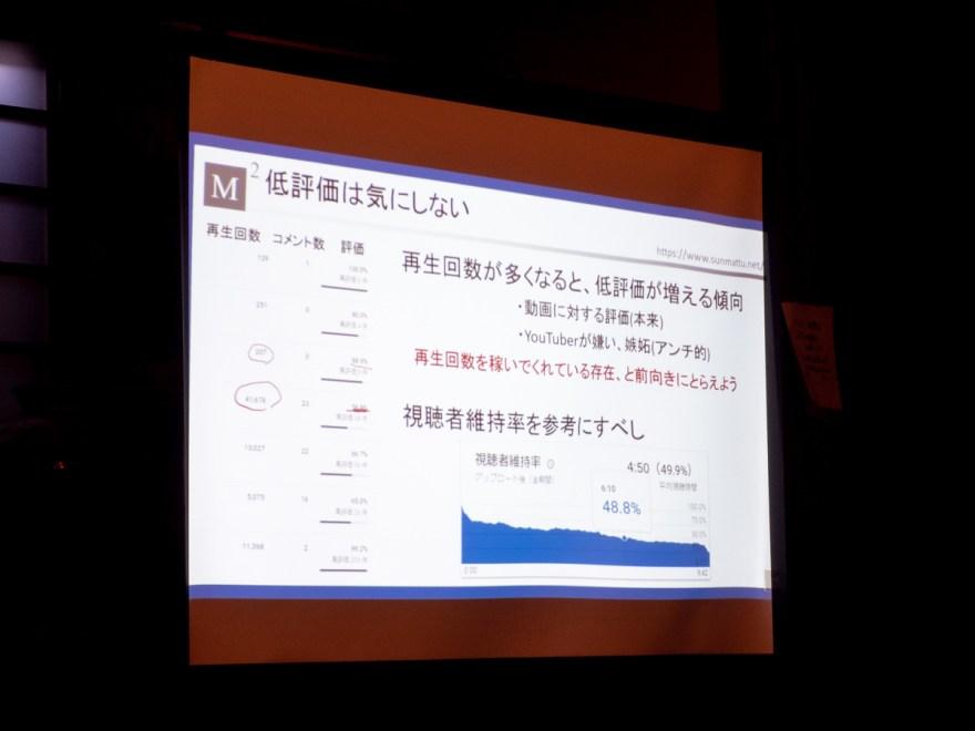 第22回 岡山ブログカレッジ MATTU講義 YouTubeの低評価は気にしなくてよい