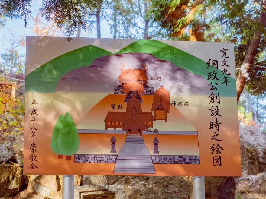 石上布都魂神社:奥宮(本宮)の案内図
