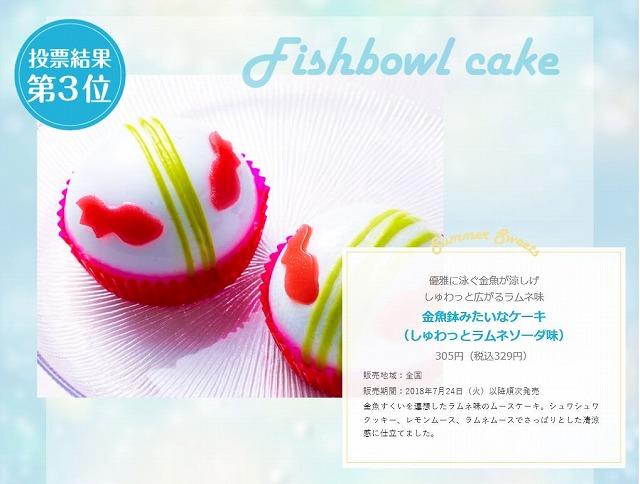 セブン_スイーツ_金魚鉢みたいなケーキ