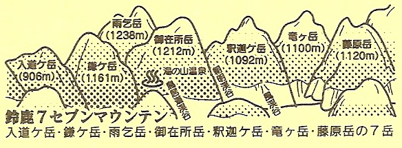 suzuka 7Mt