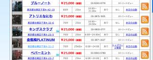 東京ソープ徹底攻略による吉原ソープ店の料金表