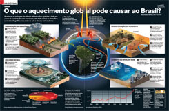 O que o aquecimento global pode causar no Brasil? (What could global warming mean for Brazil?) took the bronze medal at the 16th MalofiejInfographic.