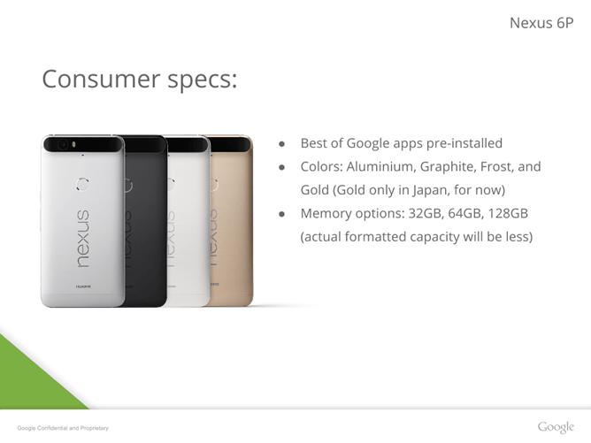 Nexus 6P Slide 6
