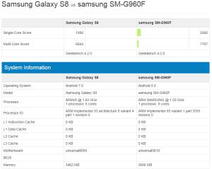 Galaxy S8 vs. Galaxy S9 benchmark