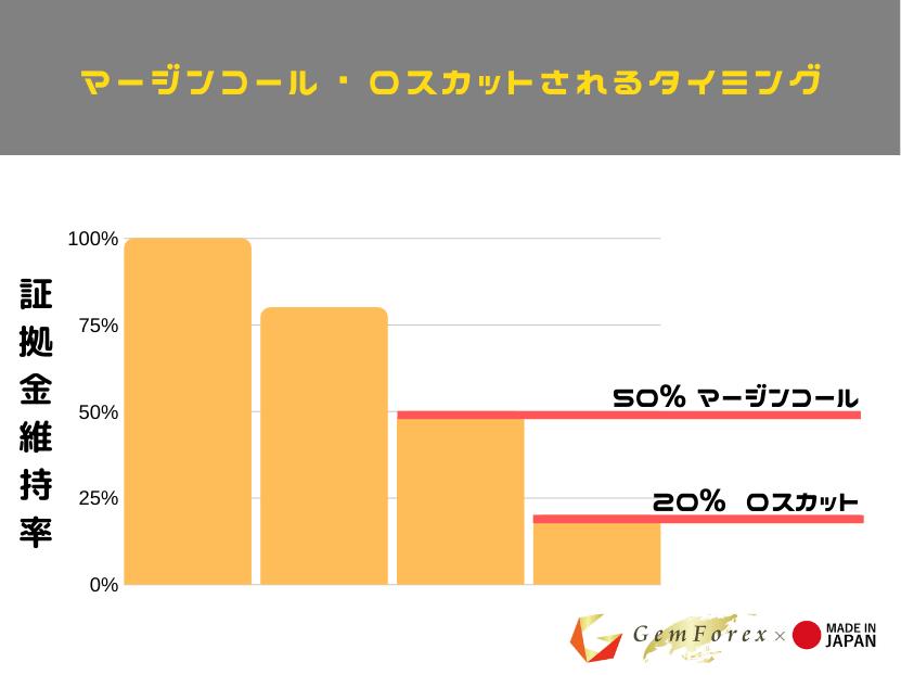 GEMFOREX ゼロカット施工 図解
