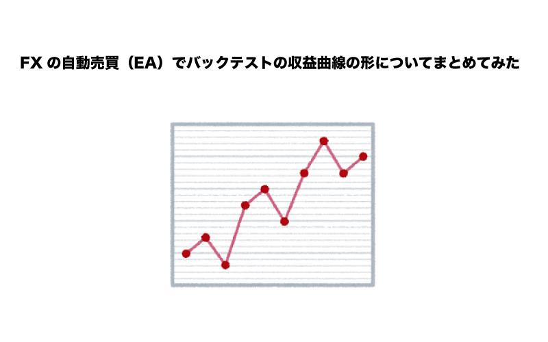 FX 自動売買(EA) バックテスト 収益曲線