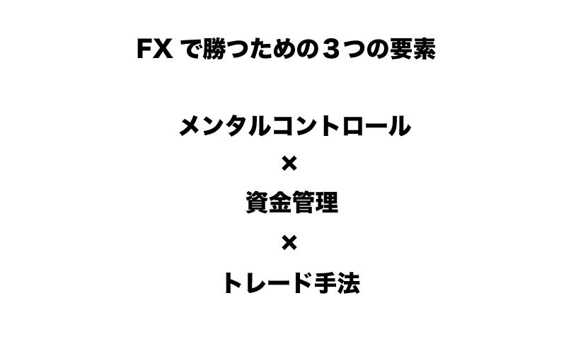 FX 勝つ