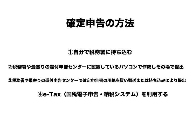 FX 自動売買(EA) 確定申告