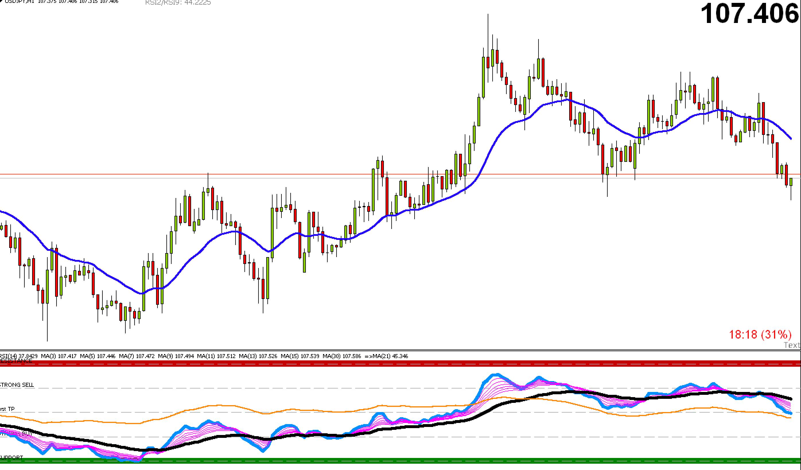 FX手法 Payapa Trading System