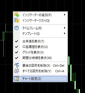 FT2チャート設定