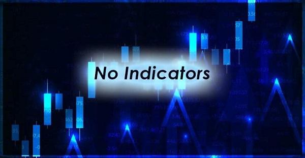торговля без индикаторов