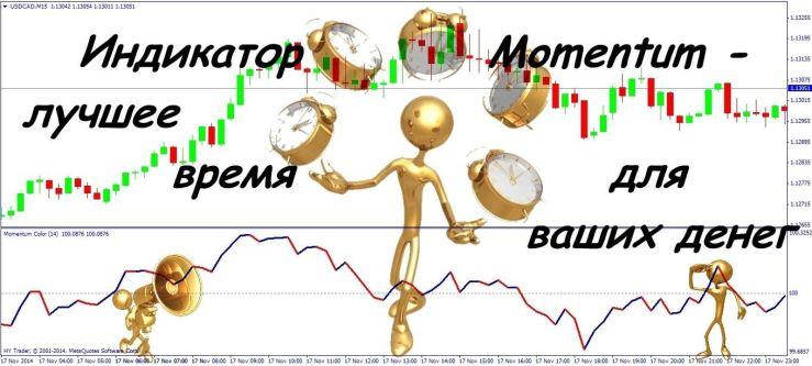 Fast Trend Line Momentum