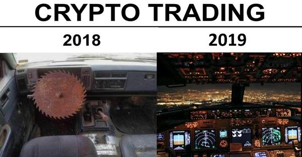 Курс криптовалют 2019
