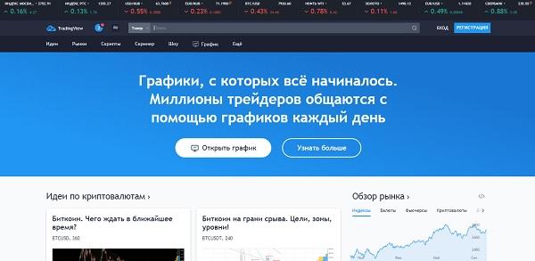 скринер акций ММВБ