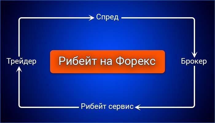rebate-service
