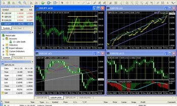 best metatrader forex brokers