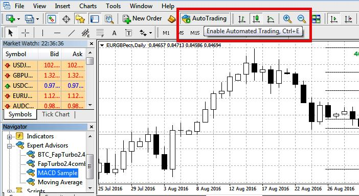how to activate forex ea robot to chart on metatrader 4 platform
