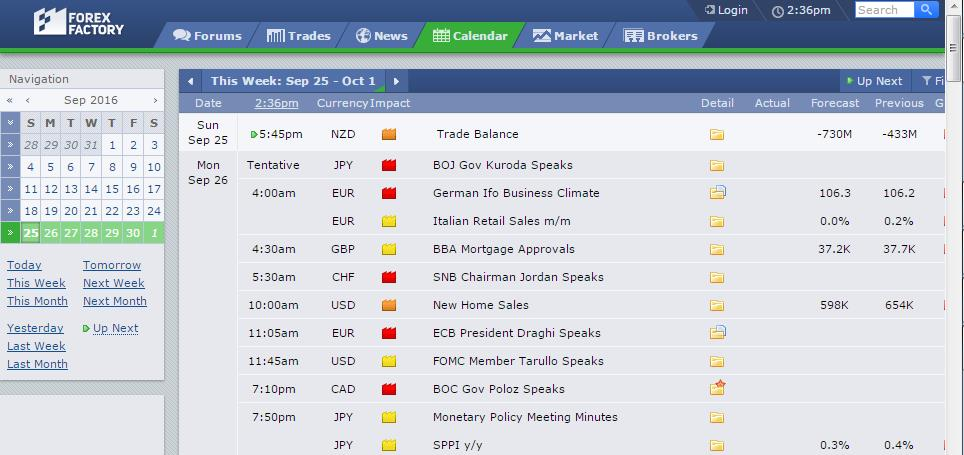 To Read And Use Forex Factory Calendar