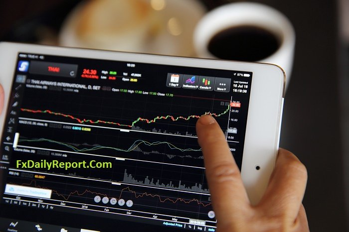 How to open forex trading account