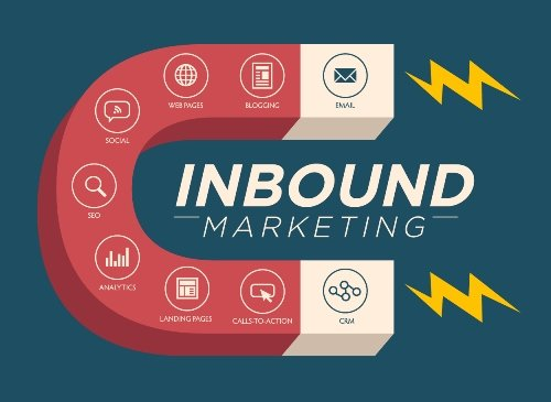 traditional and inbound marketing