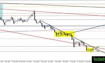 Daily Oil, Gold, Silver Technical Analysis September 14, 2018